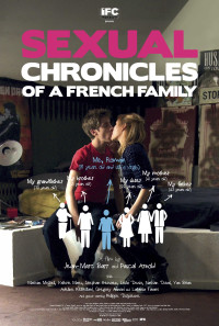Sexual Chronicles of a French Family Poster 1